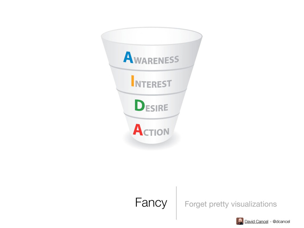 David Cancel - @dcancel Fancy Forget pretty vis...