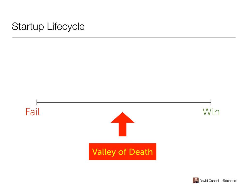 David Cancel - @dcancel Fail Win Valley of Deat...