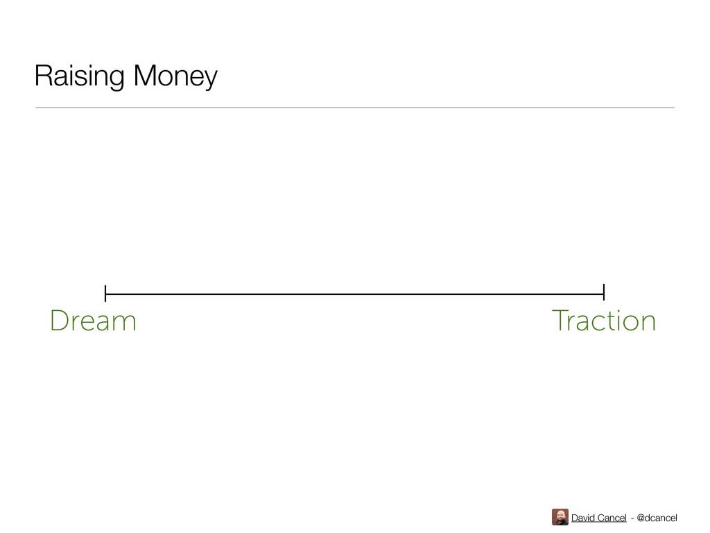 David Cancel - @dcancel Dream Traction Raising ...