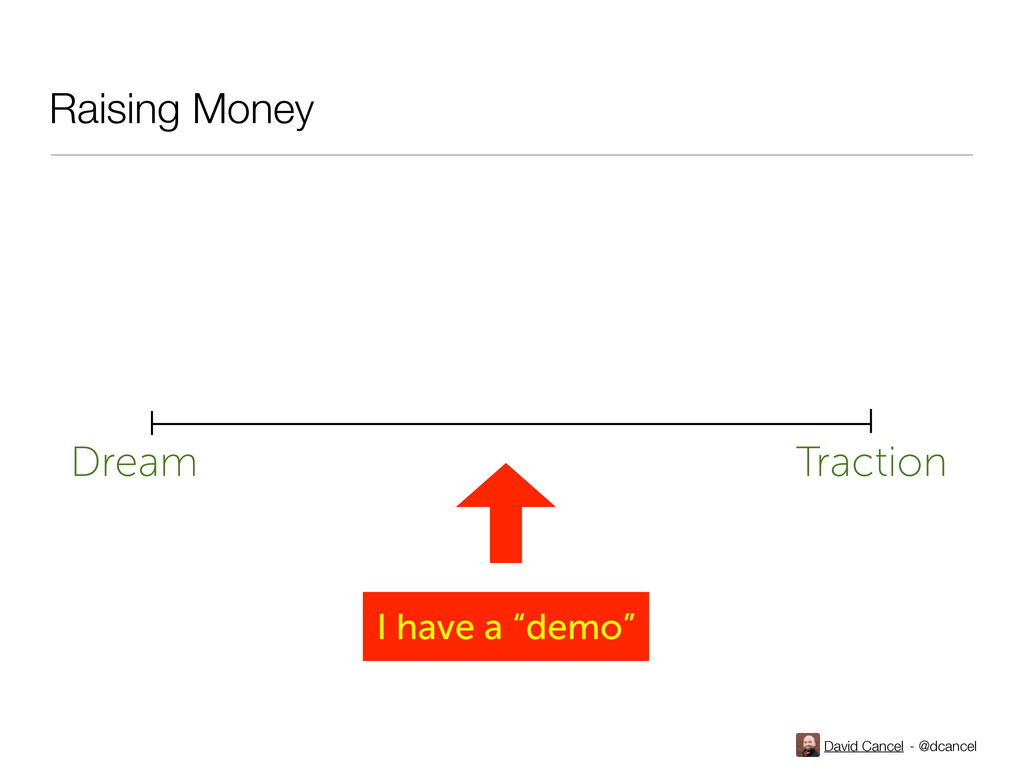David Cancel - @dcancel Dream Traction I have a...