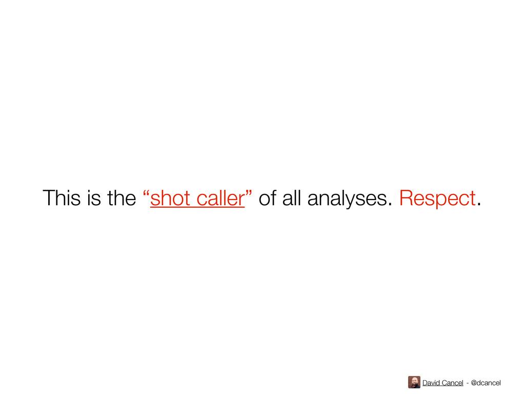 "David Cancel - @dcancel This is the ""shot calle..."