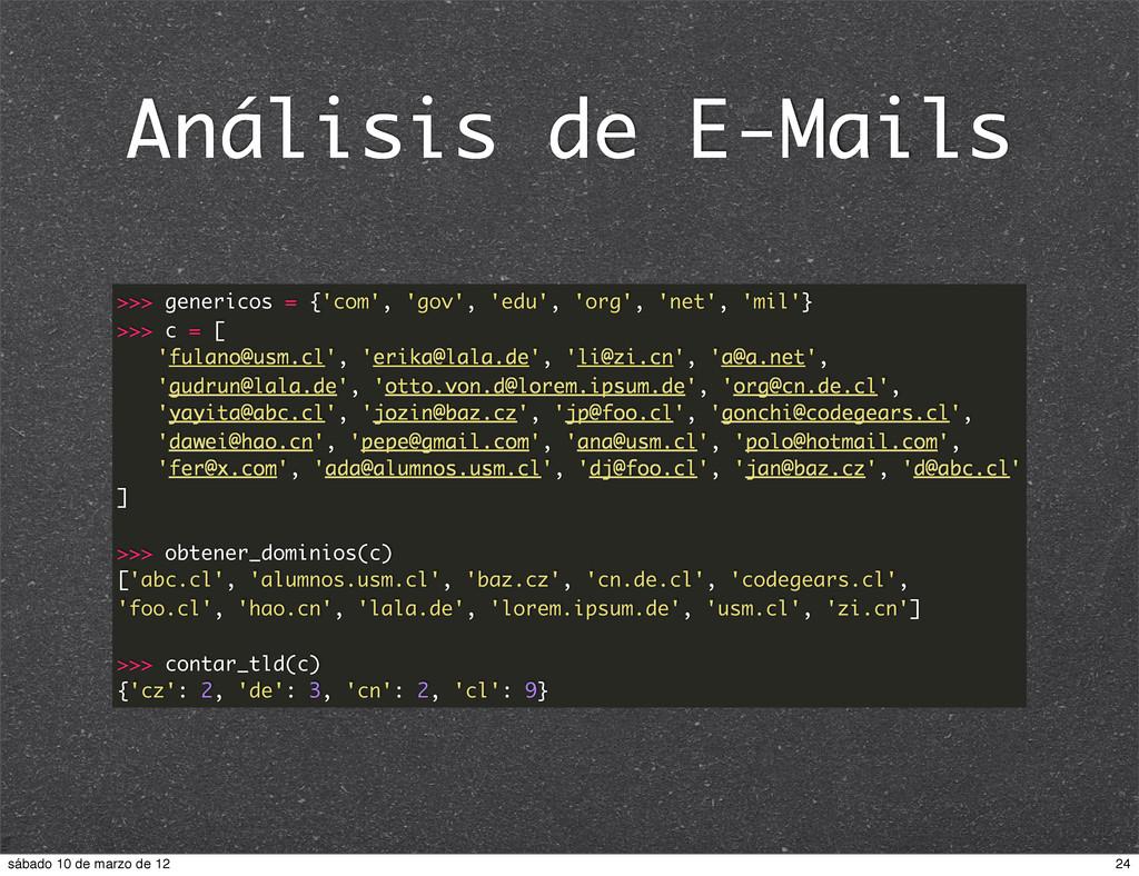 Análisis de E-Mails >>> genericos = {'com', 'go...