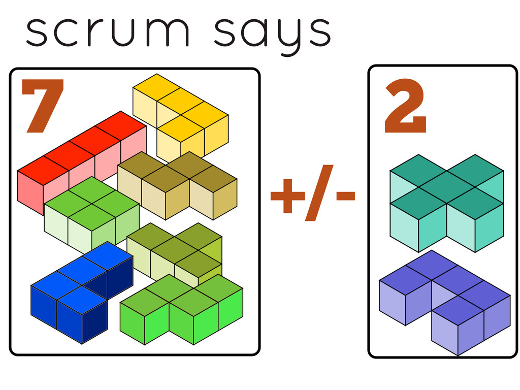 scrum says +/- 7 2