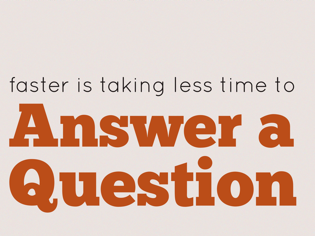 Answer a Question faster is taking less time to