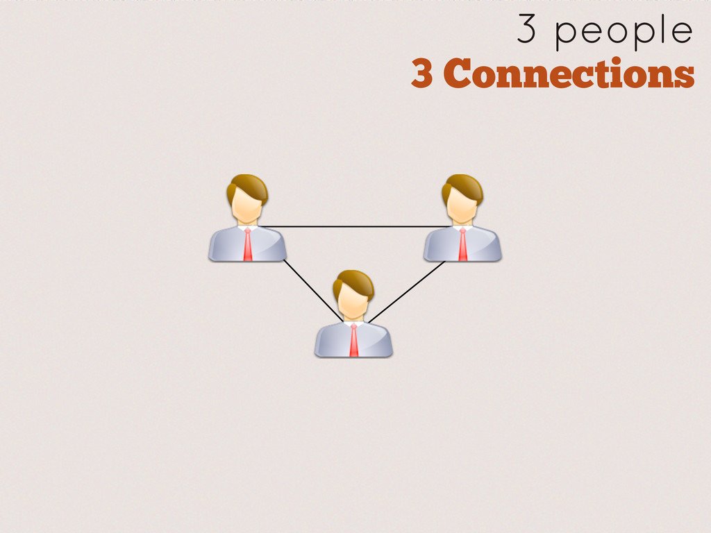 3 people 3 Connections