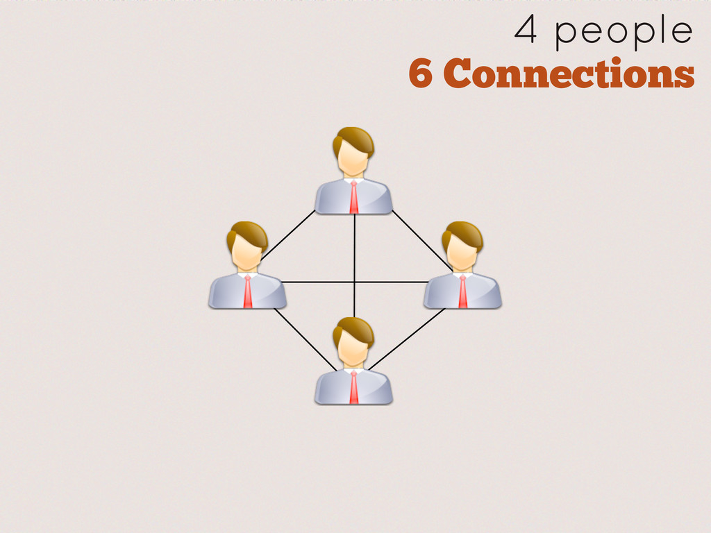 4 people 6 Connections