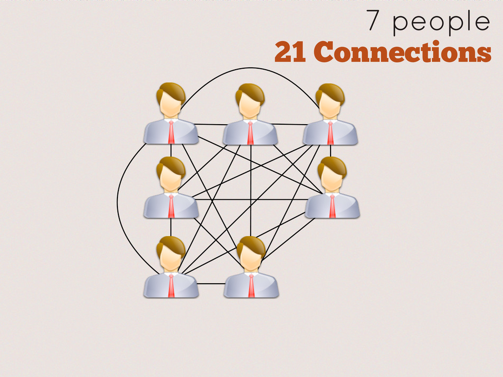 7 people 21 Connections