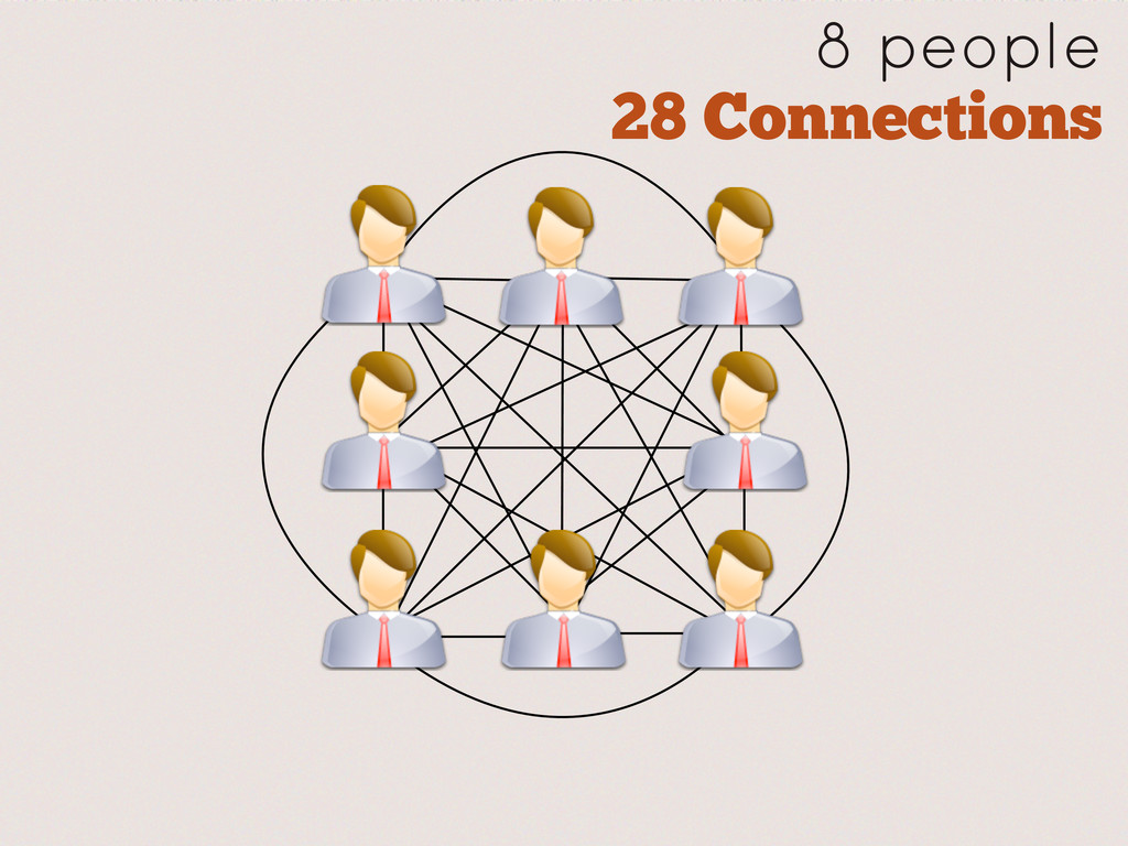 8 people 28 Connections