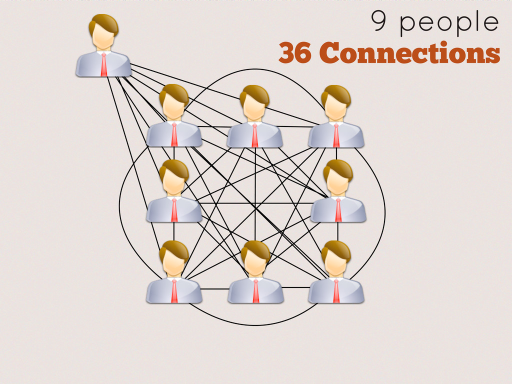 9 people 36 Connections