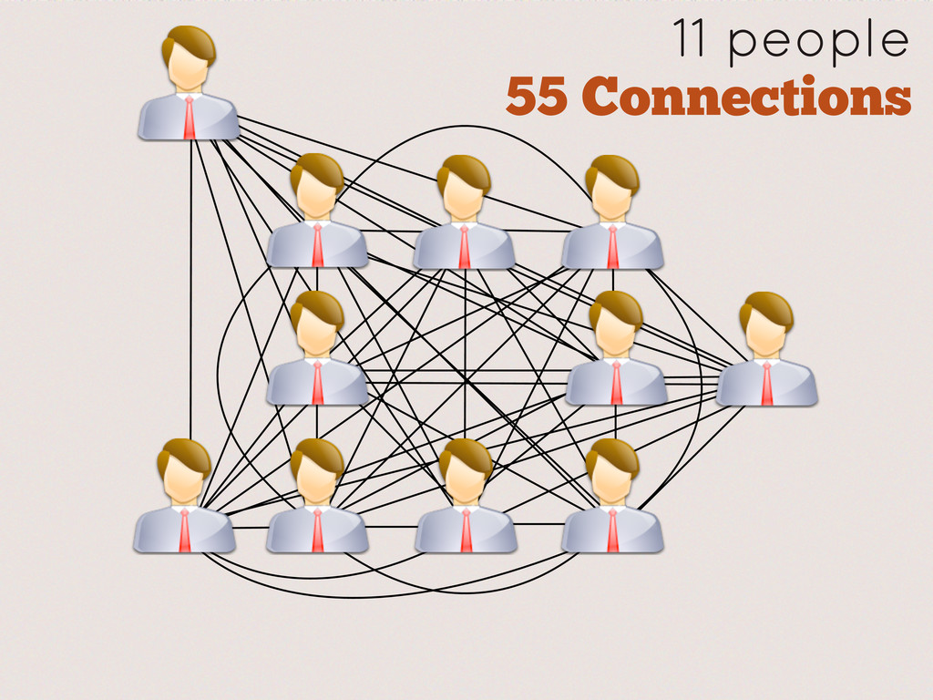 11 people 55 Connections