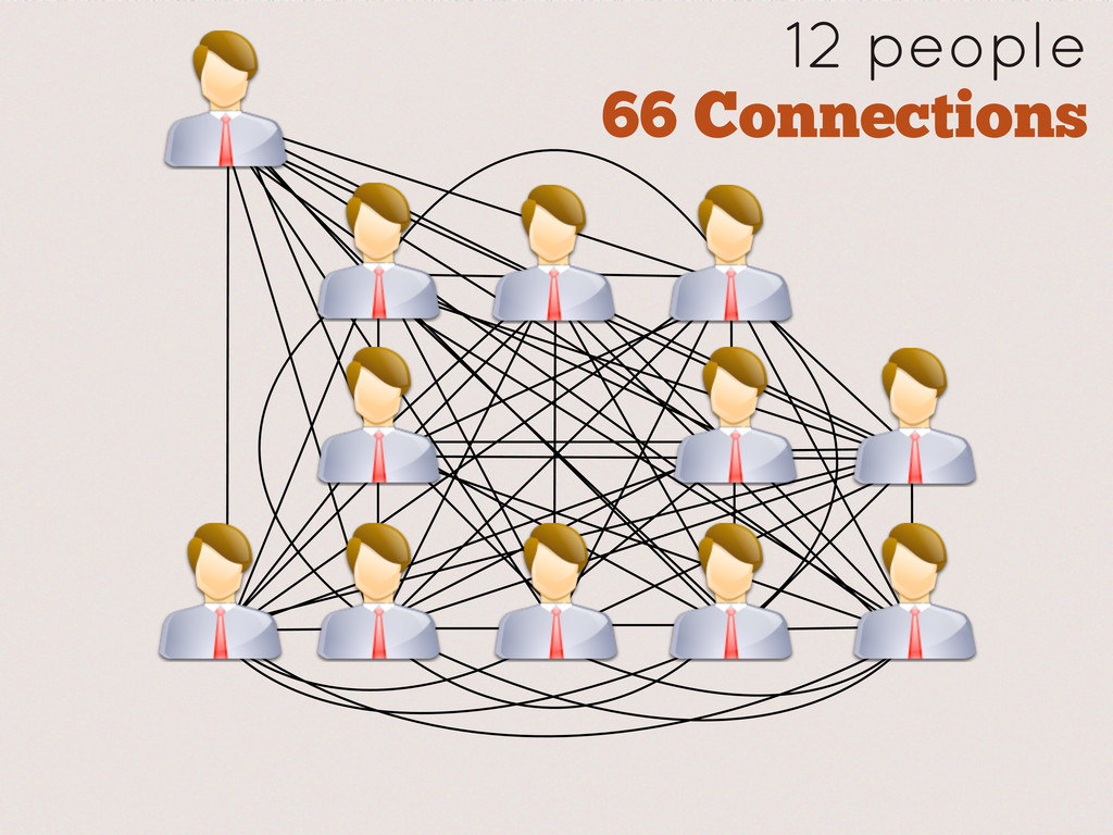 12 people 66 Connections
