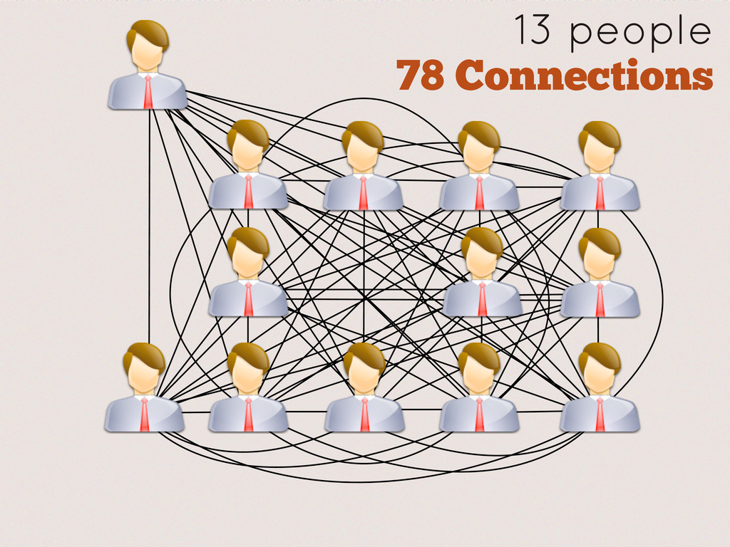 13 people 78 Connections