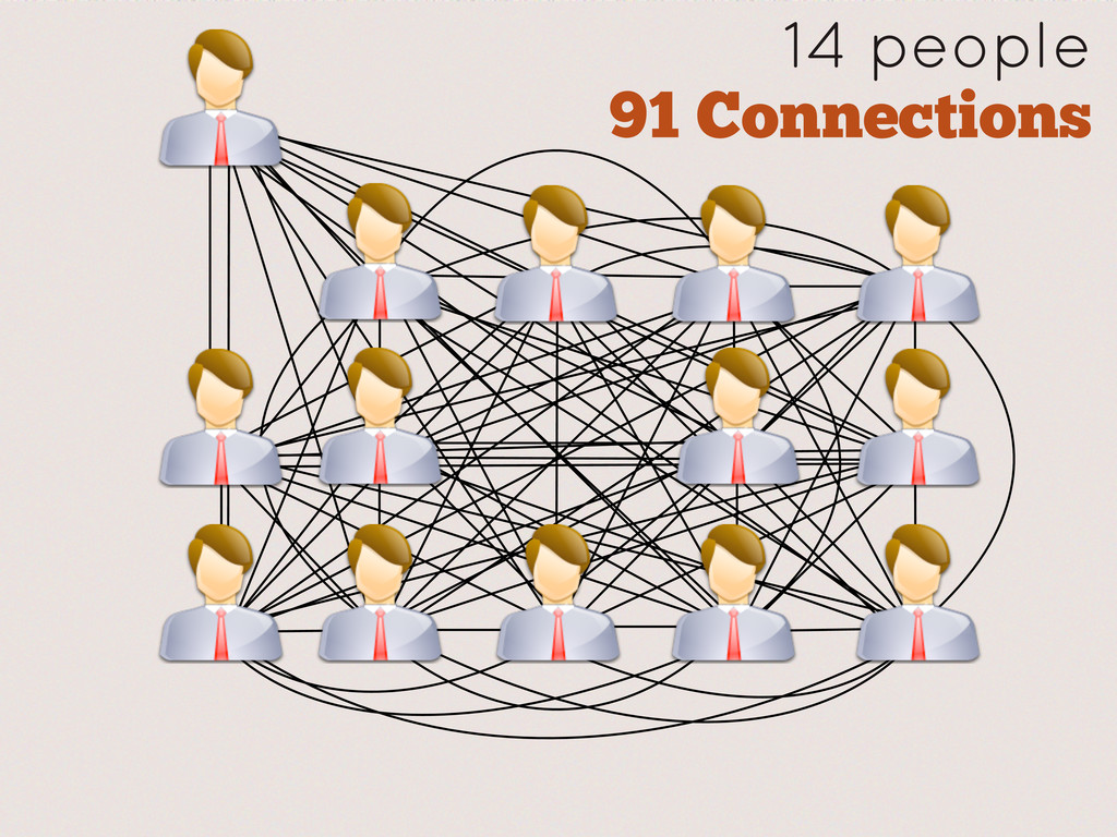 14 people 91 Connections