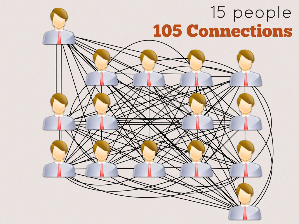 15 people 105 Connections