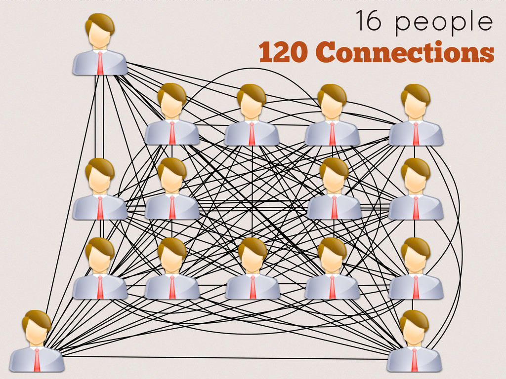 16 people 120 Connections