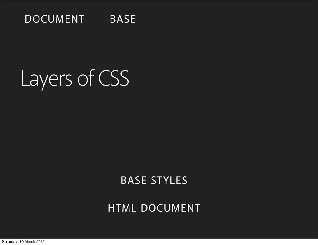 Layers of CSS BASE STYLES HTML DOCUMENT DOCUMEN...