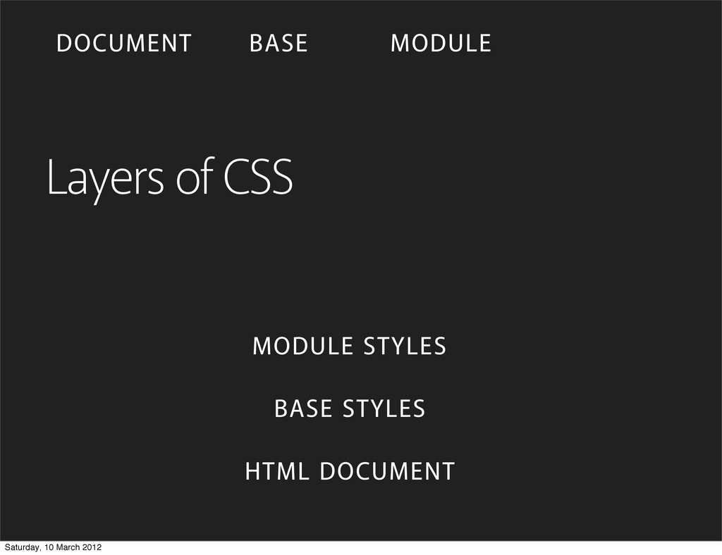 Layers of CSS BASE STYLES MODULE STYLES HTML DO...