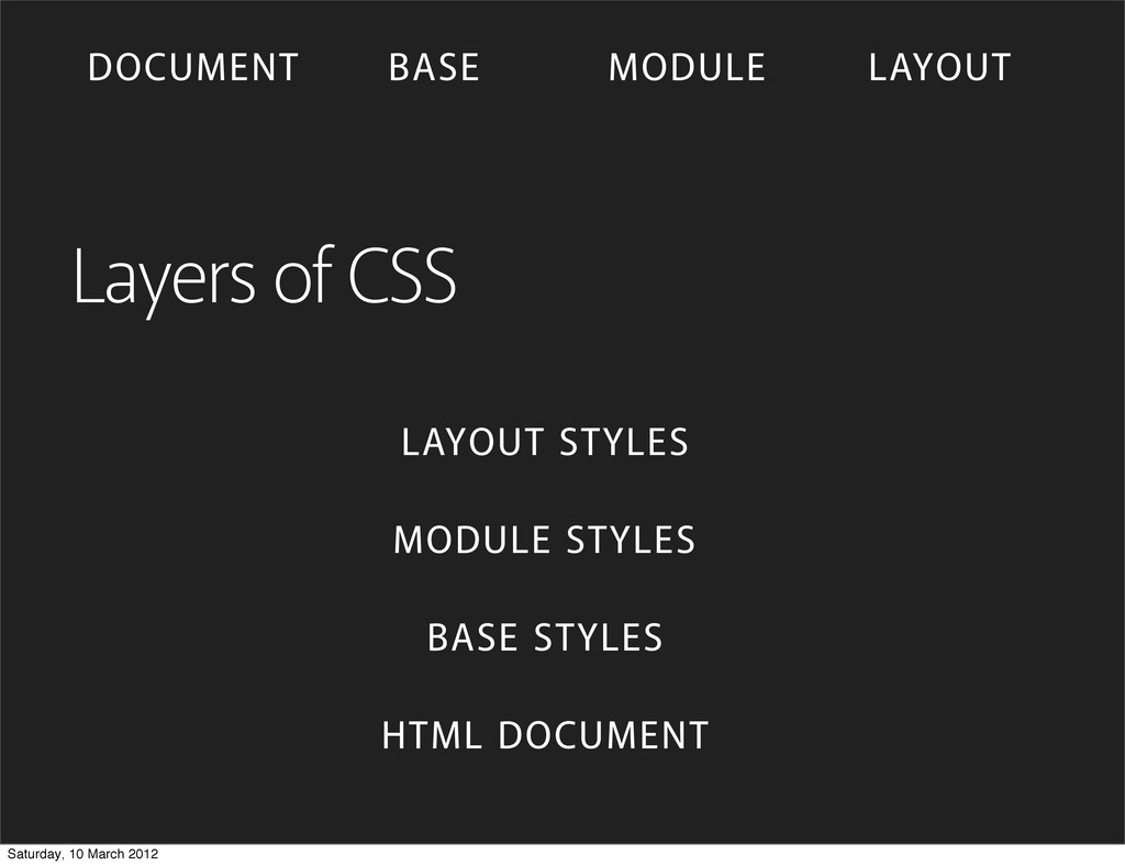 Layers of CSS BASE STYLES LAYOUT STYLES MODULE ...