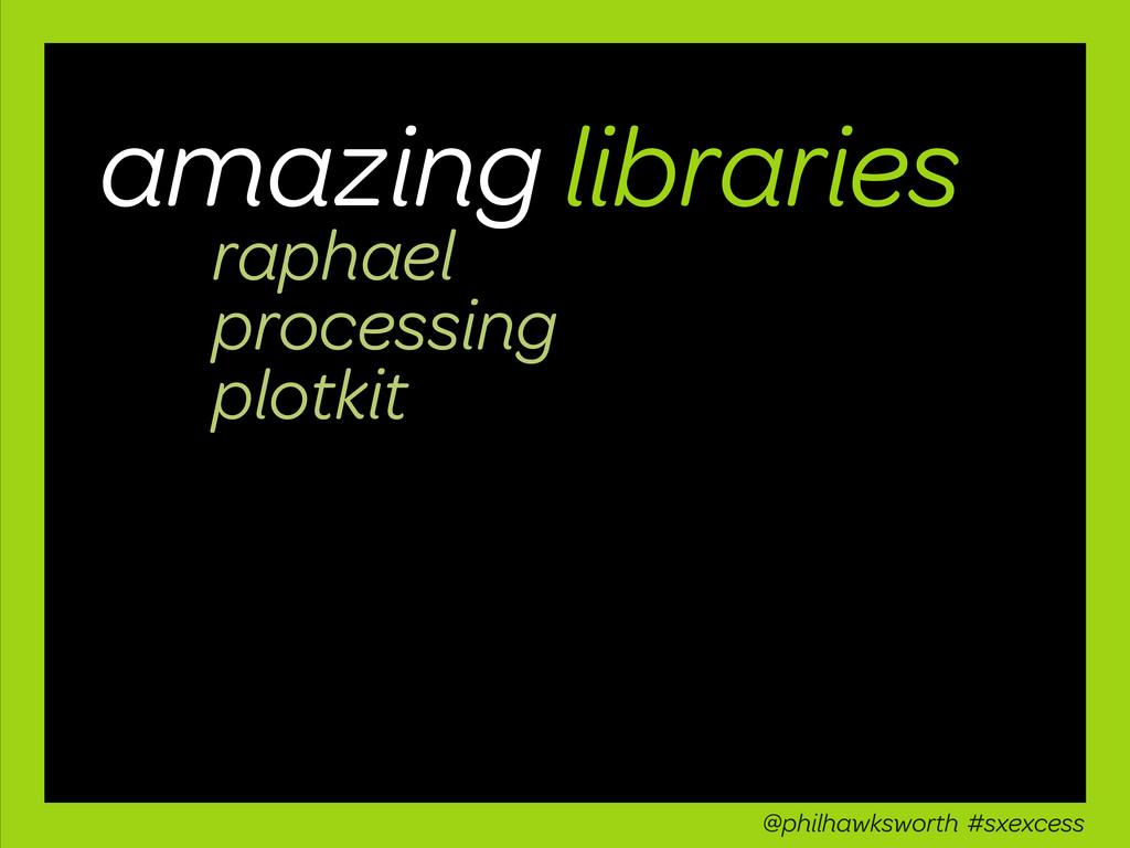 amazing libraries raphael processing plotkit @p...