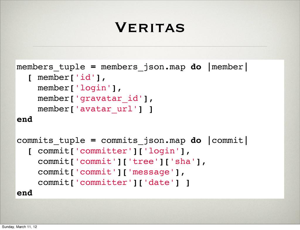 Veritas members_tuple = members_json.map do  me...
