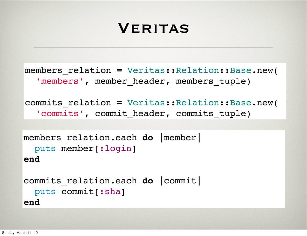 Veritas members_relation = Veritas::Relation::B...