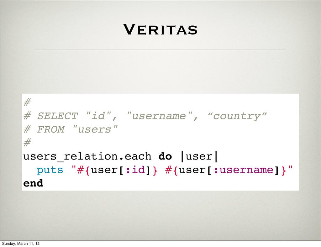 """Veritas # # SELECT """"id"""", """"username"""", """"country"""" ..."""