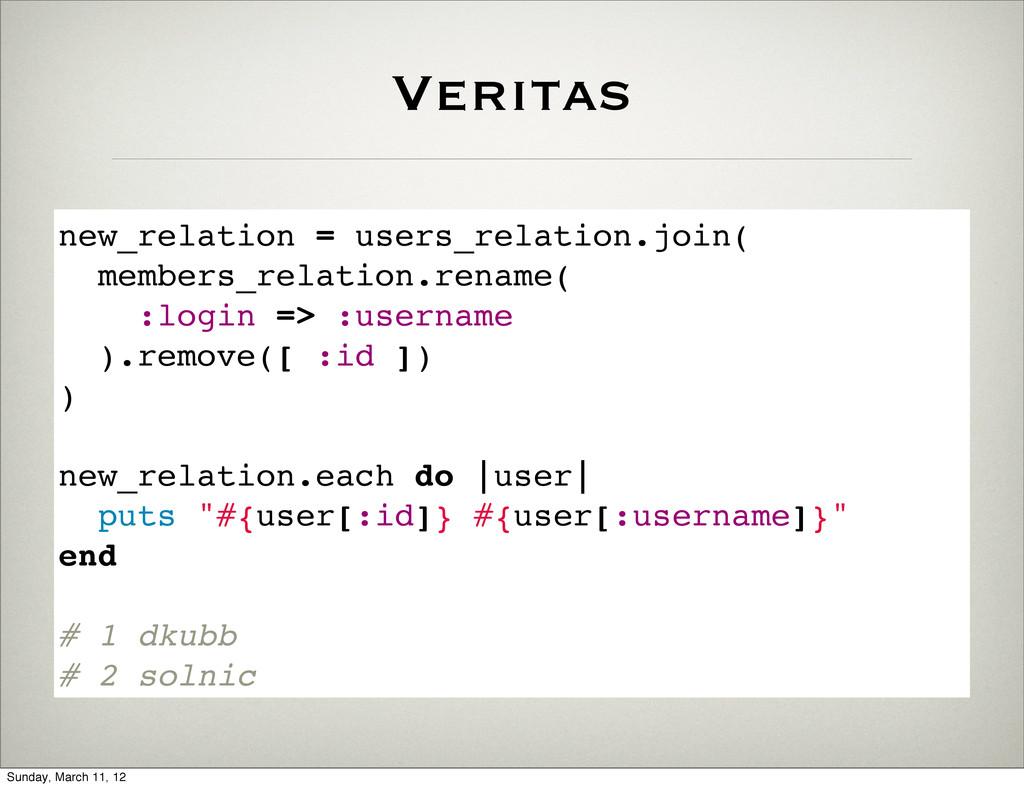 Veritas new_relation = users_relation.join( mem...