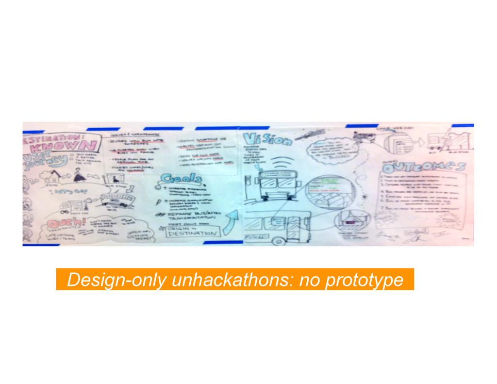 Design-only unhackathons: no prototype