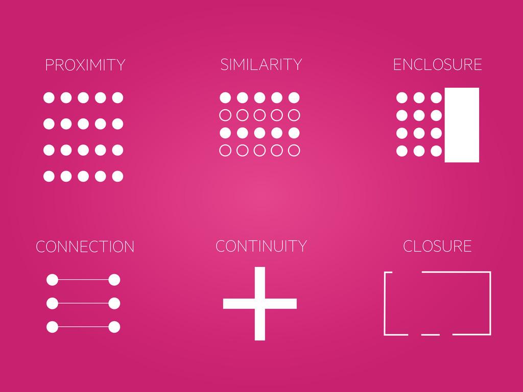PROXIMITY SIMILARITY ENCLOSURE CONNECTION CONTI...