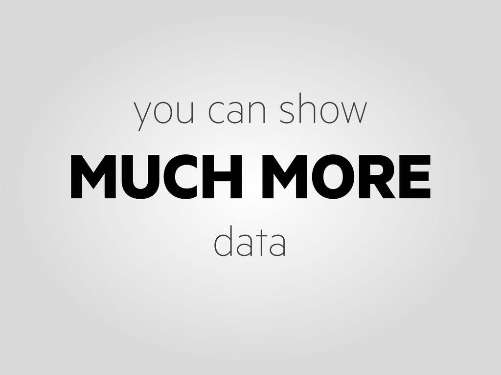 MUCH MORE you can show data