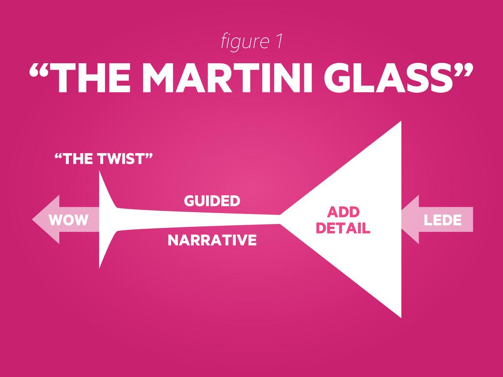 """THE MARTINI GLASS"" figure 1 WOW GUIDED NARRATI..."