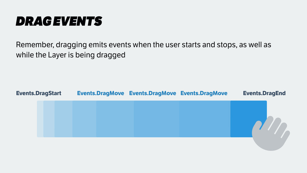 DRAG EVENTS Remember, dragging emits events whe...