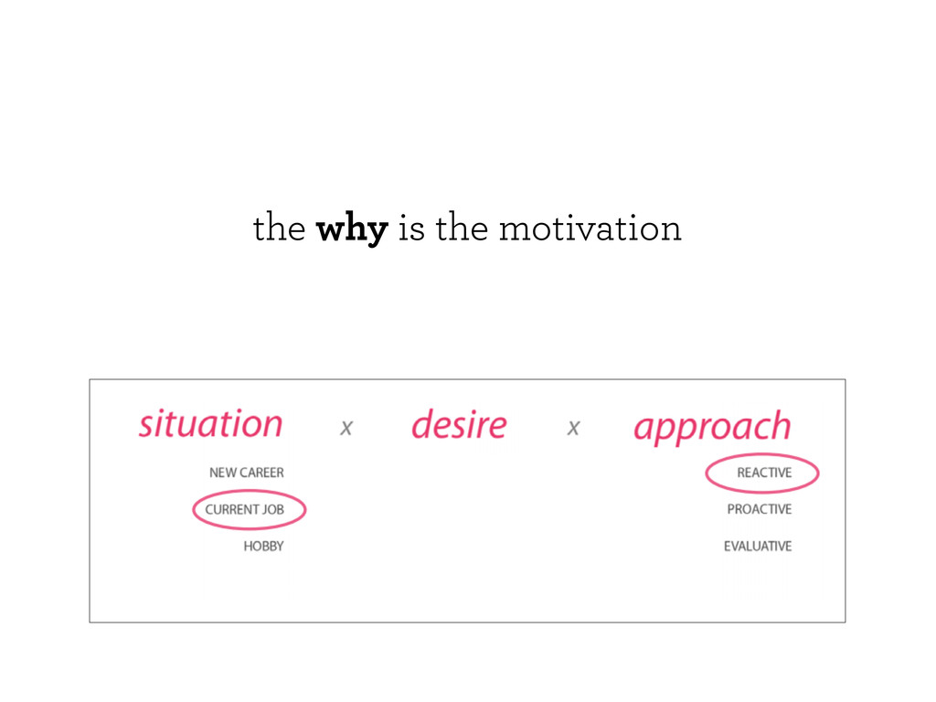 the why is the motivation