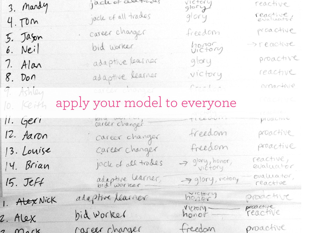 apply your model to everyone
