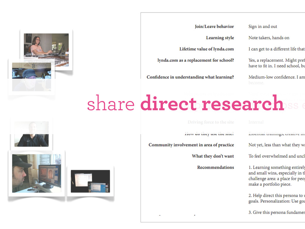 share direct research