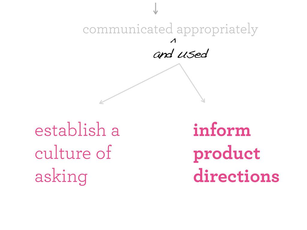 inform product directions establish a culture o...