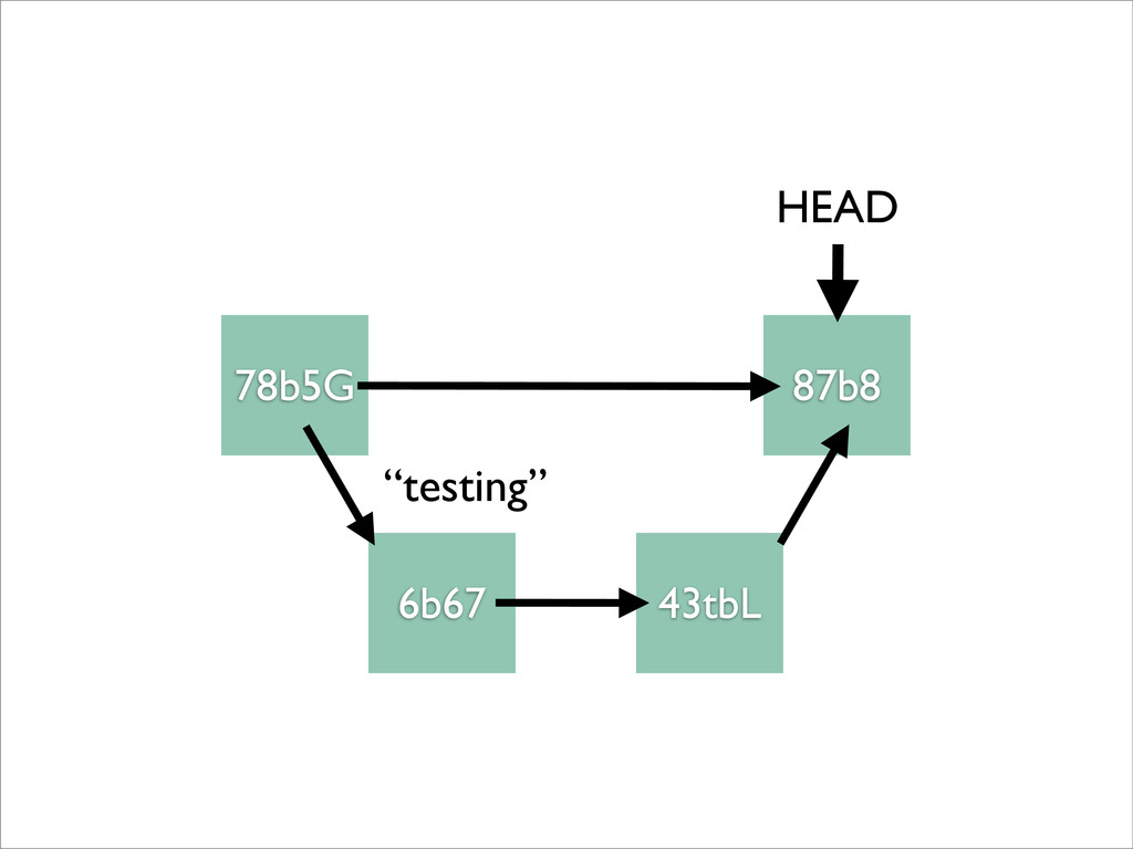 "43tbL 78b5G ""testing"" 6b67 87b8 HEAD"
