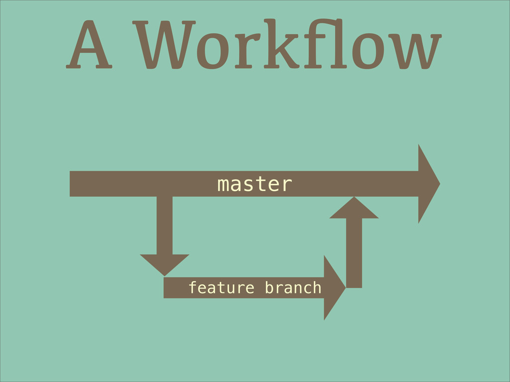 A Workflow master feature branch