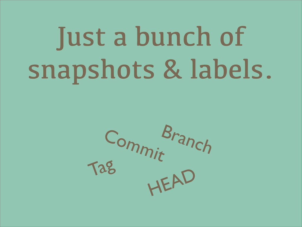 Just a bunch of snapshots & labels. HEAD Commit...