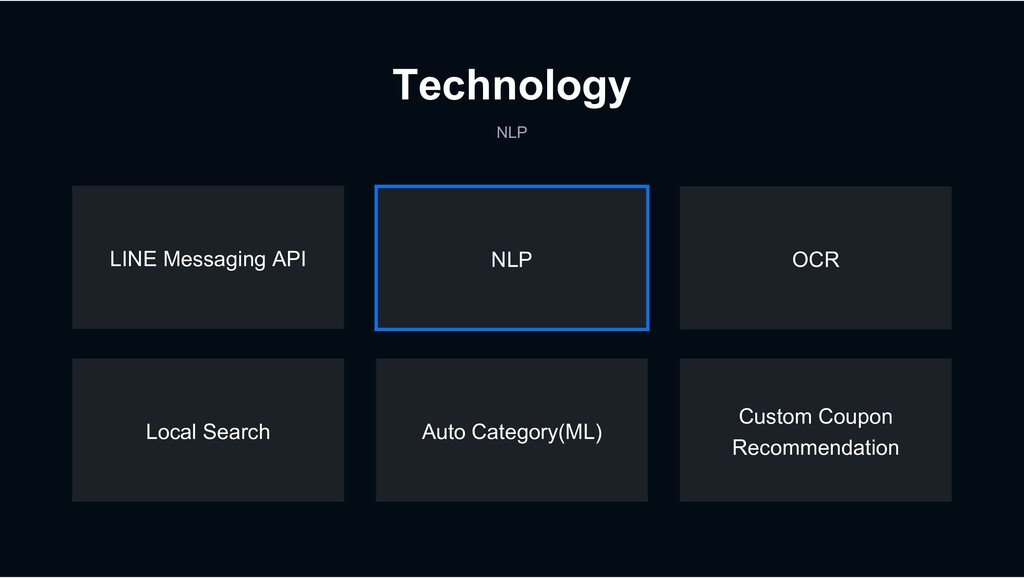 Technology NLP Custom Coupon Recommendation NLP...