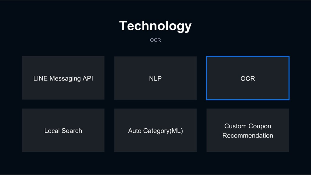 Technology OCR Custom Coupon Recommendation NLP...