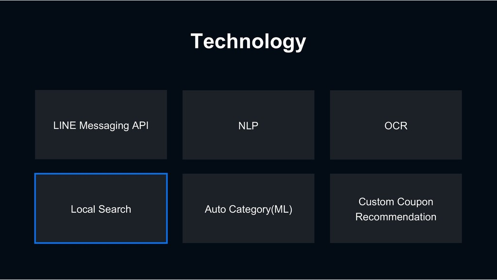 Technology Custom Coupon Recommendation NLP Aut...