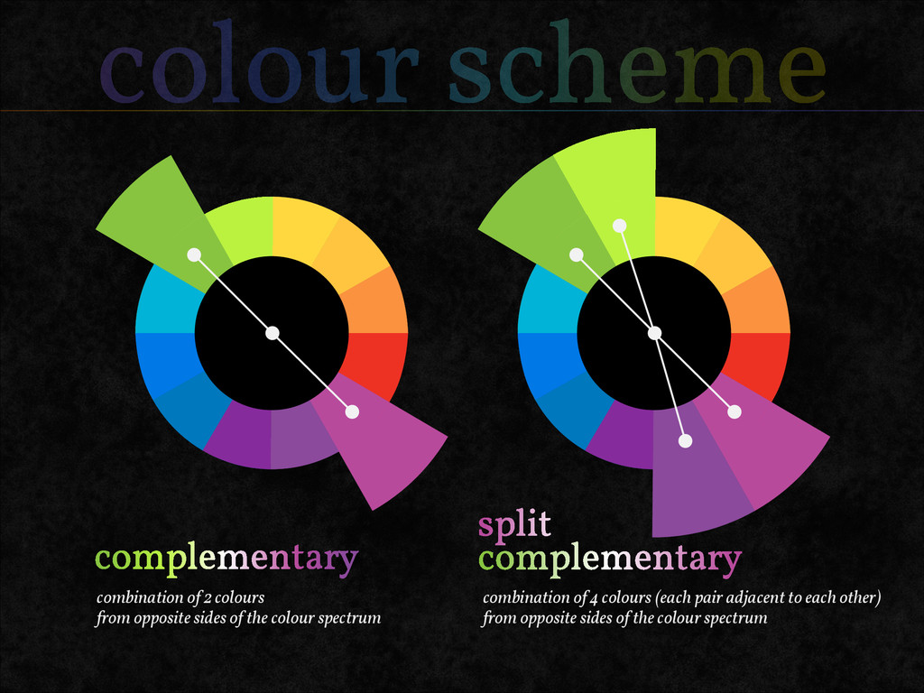 colour scheme combination of 2 colours from opp...