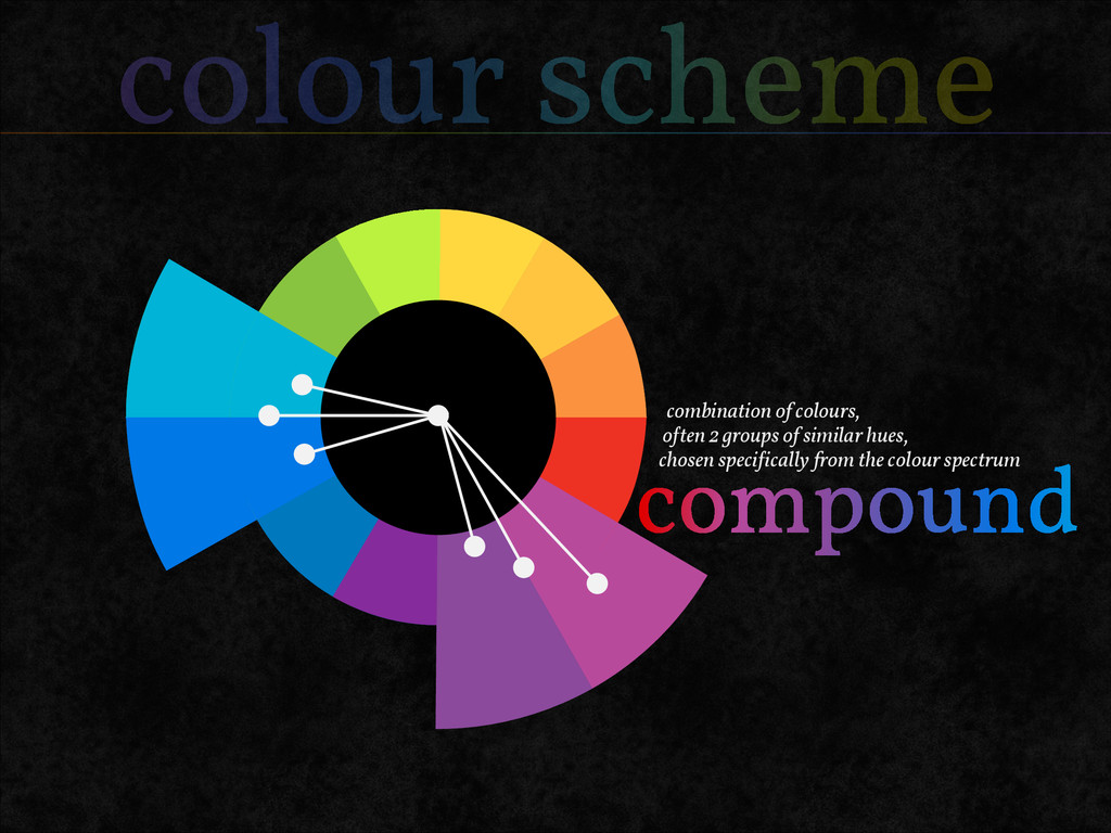 colour scheme combination of colours, often 2 g...