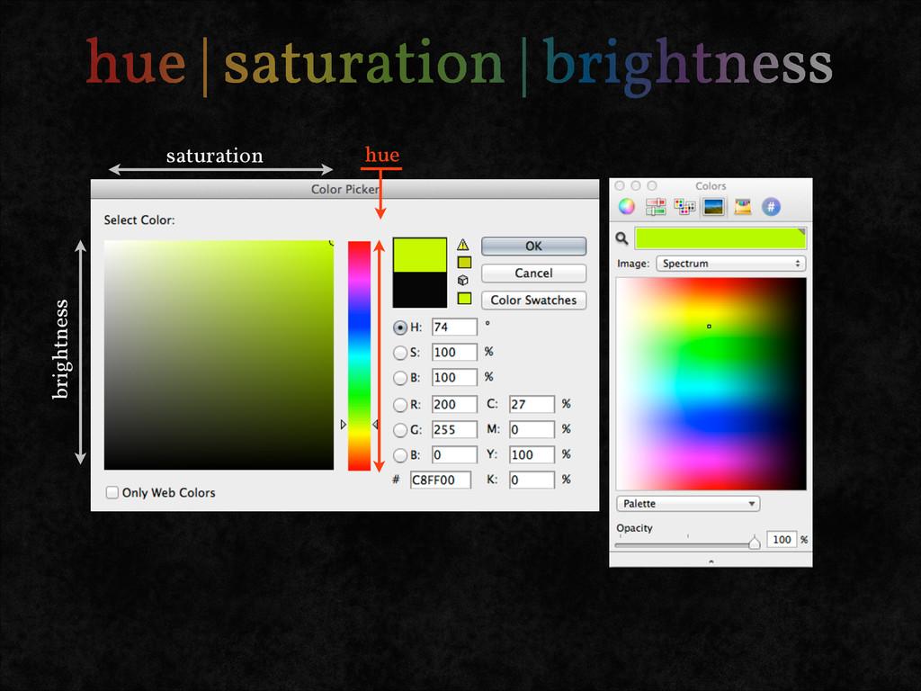 saturation brightness hue