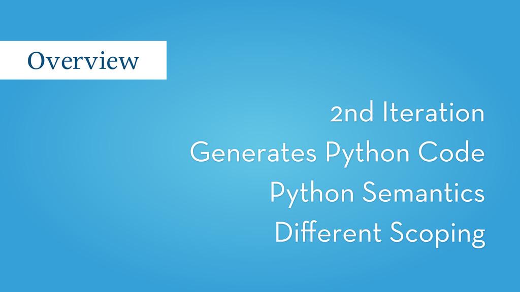 2nd Iteration Generates Python Code Python Sema...