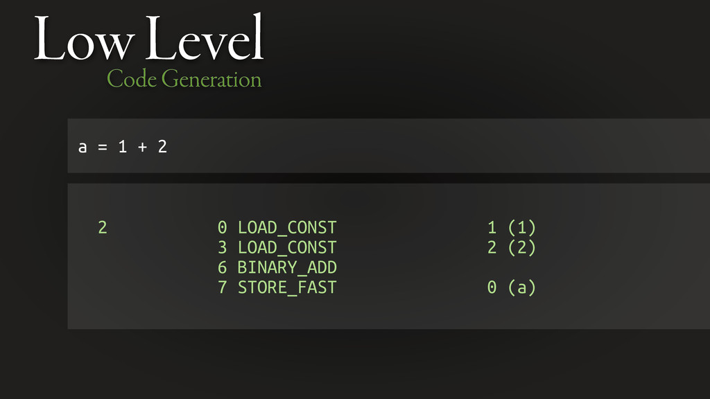 Low Level Code Generation 2 0 LOAD_CONST 1 (1) ...