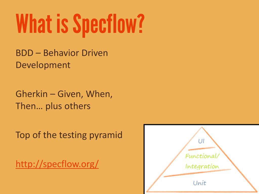 BDD – Behavior Driven Development Gherkin – Giv...
