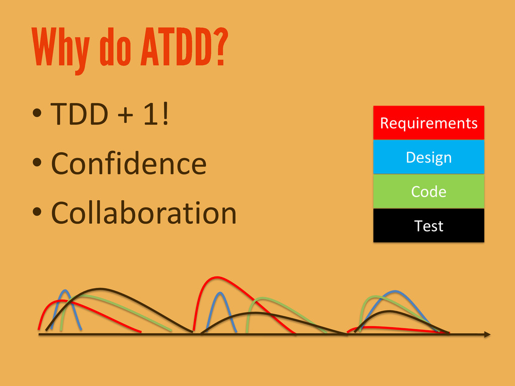 • TDD + 1! • Confidence • Collaboration Require...