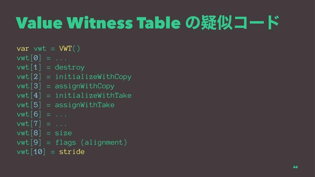Value Witness Table ͷٙίʔυ var vwt = VWT() vwt[...